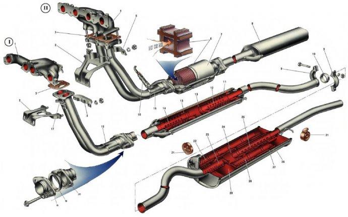 Ремонт и обслуживание автомобилей Mazda | ЭкспертАвто - Автосервис