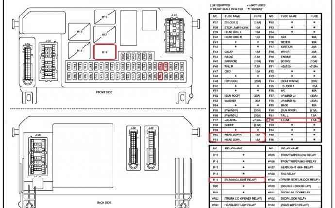 Схема реле и предохранителей Mazda 3 | Самара